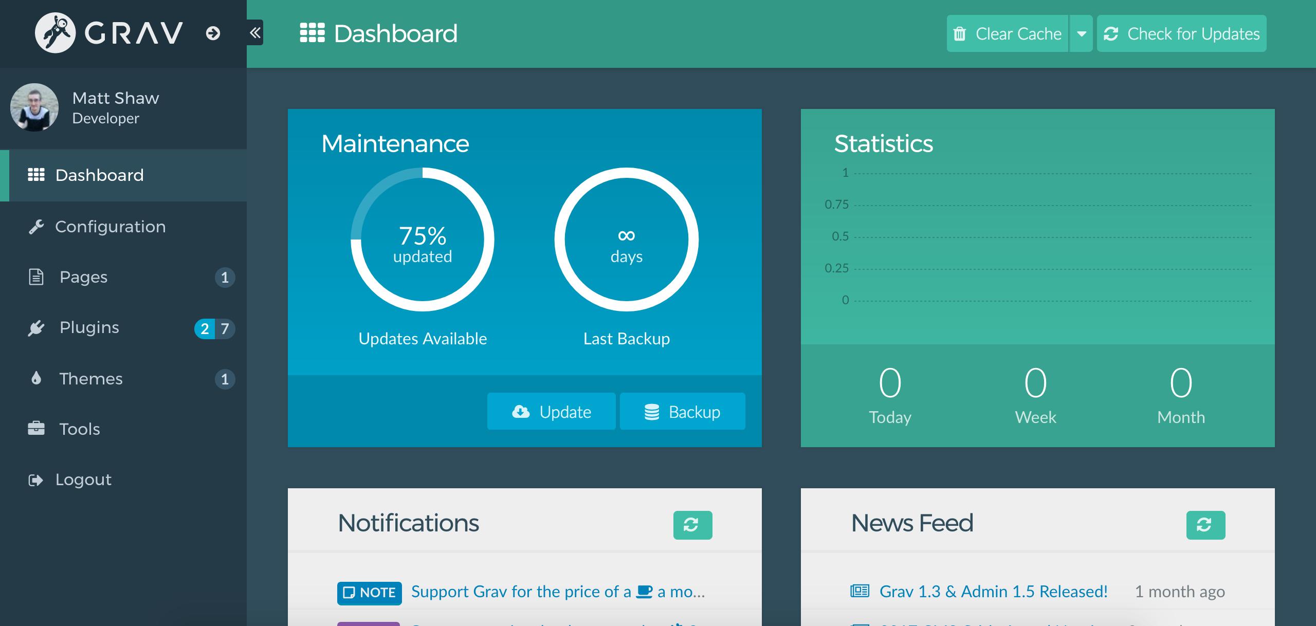 Grav CMS dashboard