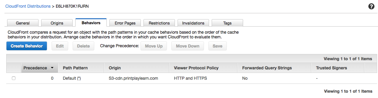 Existing cache behaviour