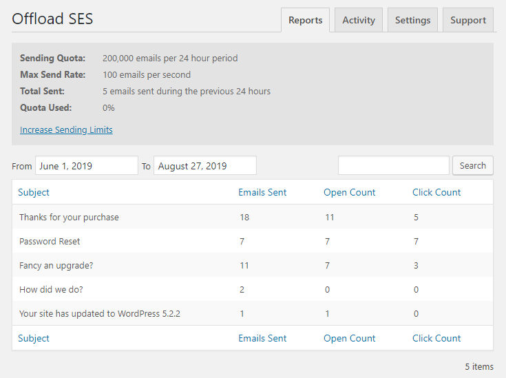 Offload SES reports tab