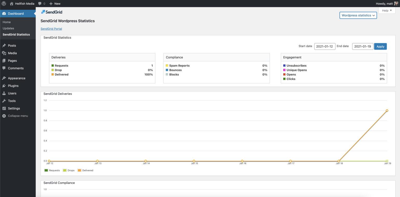 SendGrid plugin statistics page