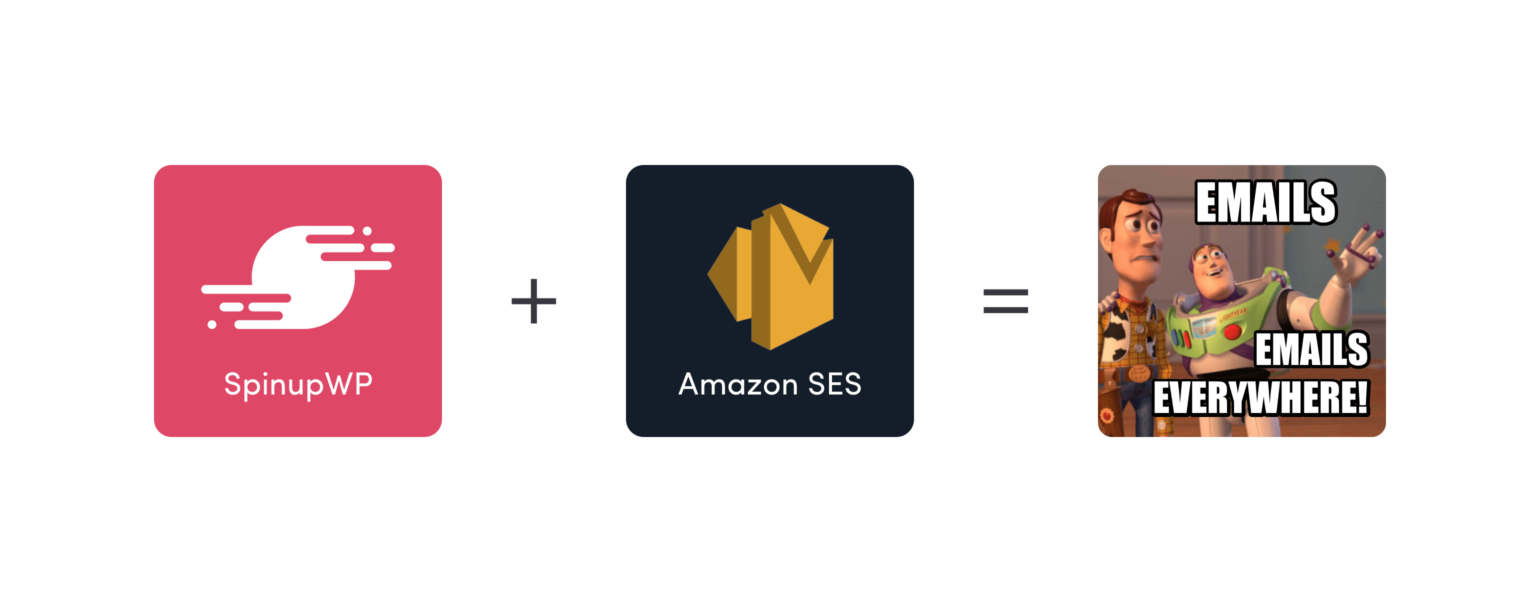 Toy Story Meme showing SpinupWP & Amazon SES together